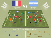 The Perfect Match – France vs Argentine : L'Albiceleste tourne au Powerade