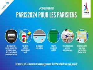 """Les mesures du plan """"Paris ville sportive"""""""