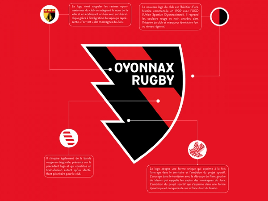 Sport Market accompagne Oyonnax Rugby