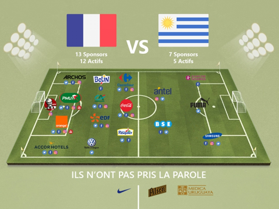 The Perfect Match – France vs Uruguay : Orange passeur d'émotions